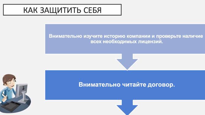 Вебинар «Кибербезопасность и финансы» с группой МПЭК (11)БД-28 (30.01.2021)